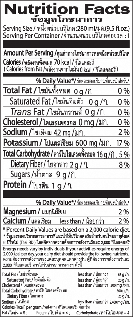 Nutrition Facts of Coco Aloe Asian
