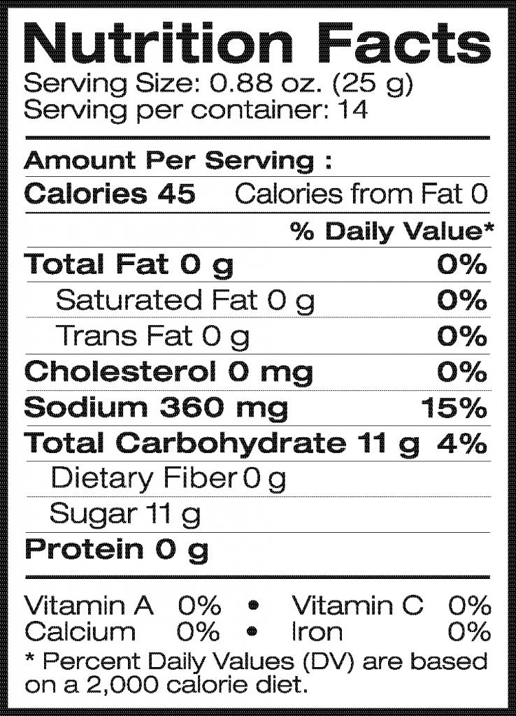 Nutrition Facts of Taste Nirvana Grama's Swet Chili Sauce