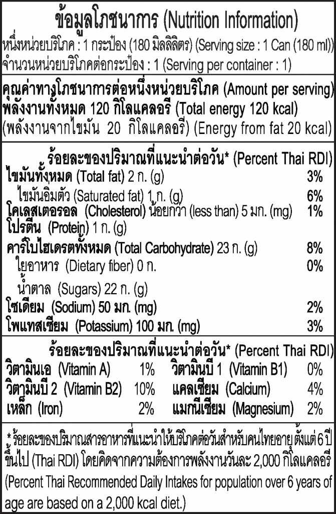 Nutrition Facts of Thai Tea Mini Can