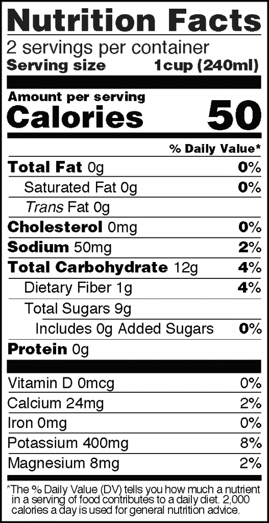 Nutrition Facts of Real Coco Aloe 16 fl oz can