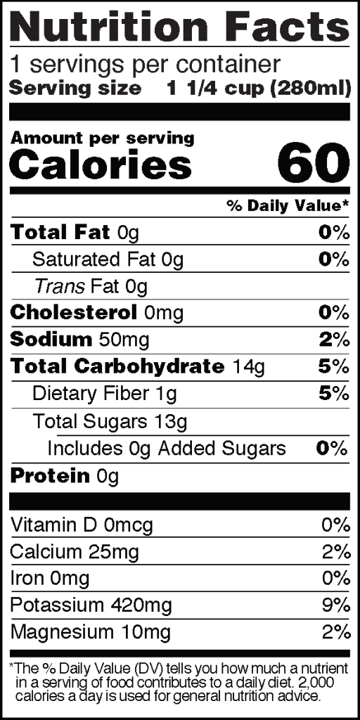 Nutrition Facts of Coco Matcha