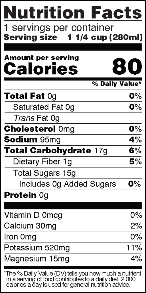 Nutrition Facts of Coconut Water with Passion Fruits